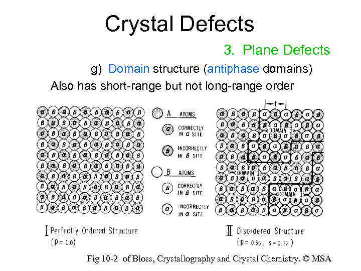 Crystal Defects 3. Plane Defects g) Domain structure (antiphase domains) Also has short-range but