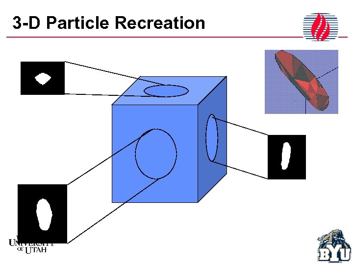 3 -D Particle Recreation