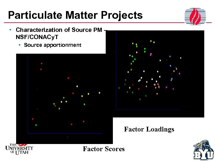 Particulate Matter Projects • Characterization of Source PM – NSF/CONACy. T • Source apportionment