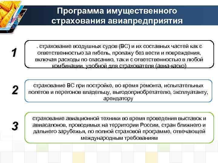Программа имущественного страхования авиапредприятия 1 . страхование воздушных судов (ВС) и их составных частей