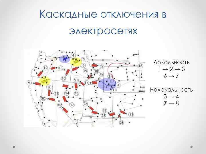Каскадные отключения в электросетях Локальность 1→ 2→ 3 6→ 7 Нелокальность 3→ 4 7→