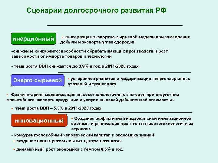Сценарии долгосрочного развития РФ инерционный - консервация экспортно-сырьевой модели при замедлении добычи и экспорта