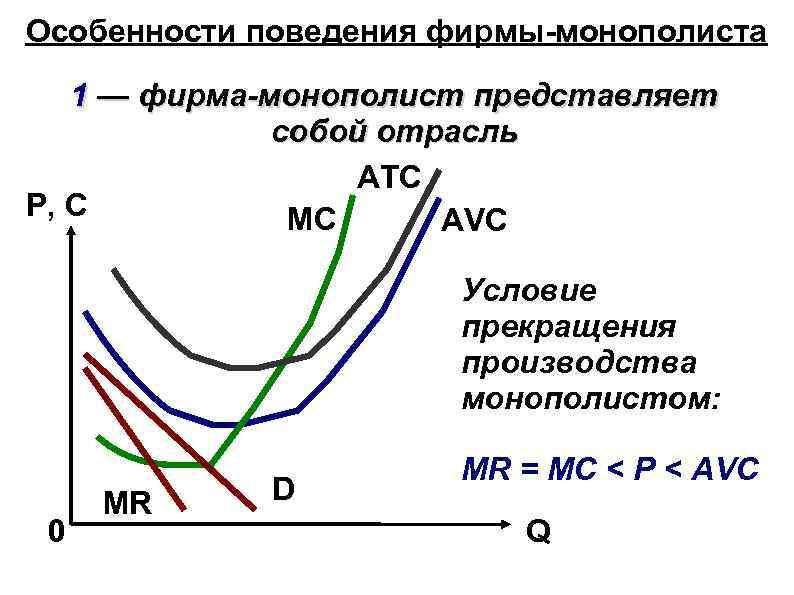 Особенности поведения фирмы-монополиста 1 — фирма-монополист представляет собой отрасль ATC P, C MC AVC