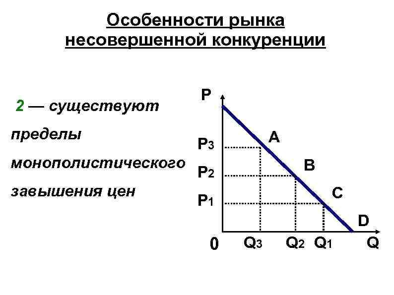 Особенности рынка несовершенной конкуренции 2 — существуют пределы монополистического завышения цен P А P