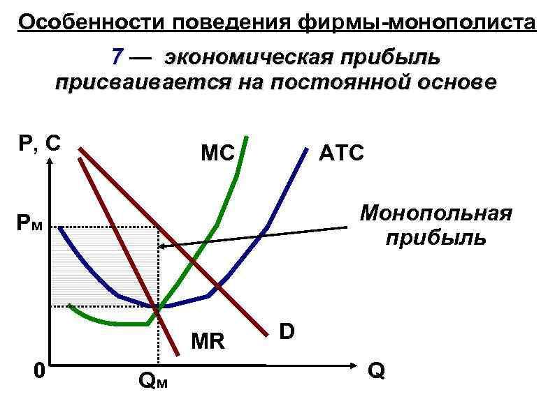 Особенности поведения фирмы-монополиста 7 — экономическая прибыль присваивается на постоянной основе P, C MC