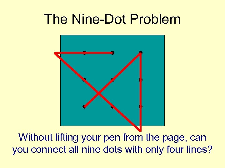 The Nine-Dot Problem . . Without lifting your pen from the page, can you