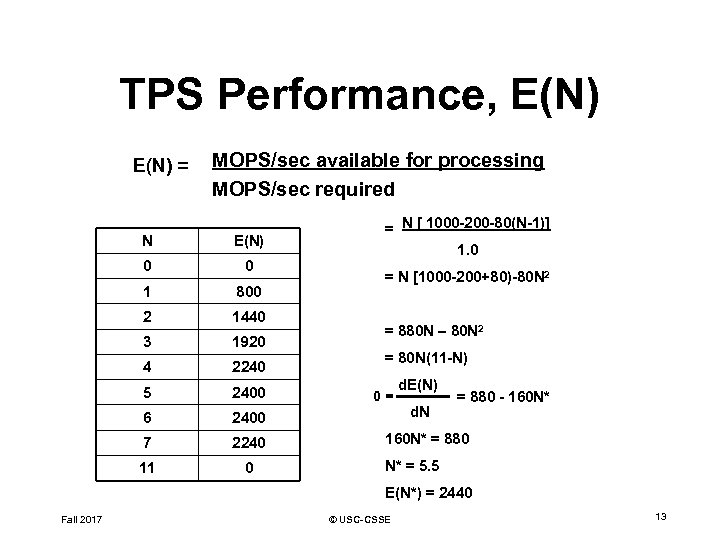 TPS Performance, E(N) = MOPS/sec available for processing MOPS/sec required N E(N) 0 0