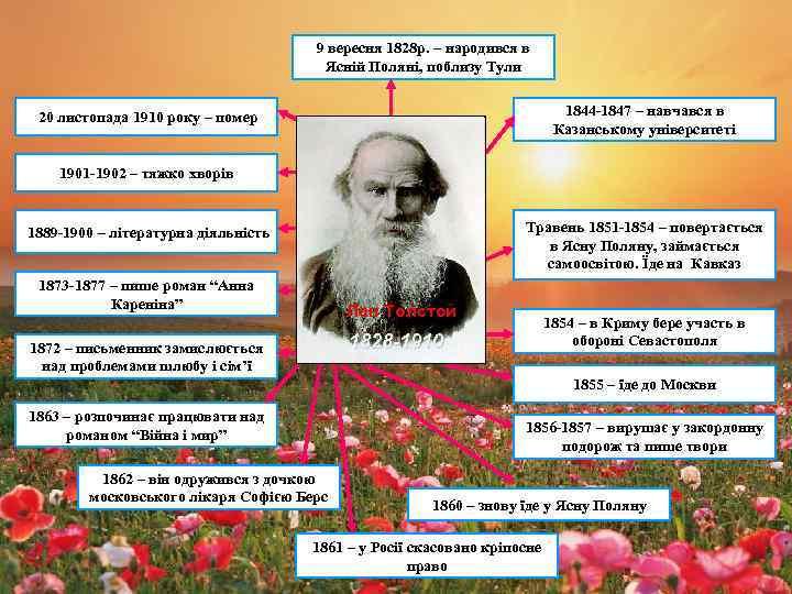 9 вересня 1828 р. – народився в Ясній Поляні, поблизу Тули 1844 -1847 –