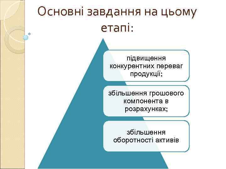 Основні завдання на цьому етапі: підвищення конкурентних переваг продукції; збільшення грошового компонента в розрахунках;