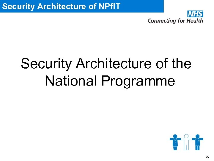 Security Architecture of NPf. IT Security Architecture of the National Programme 29
