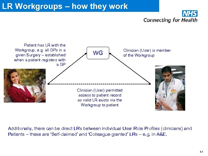 LR Workgroups – how they work Patient has LR with the Workgroup, e. g.