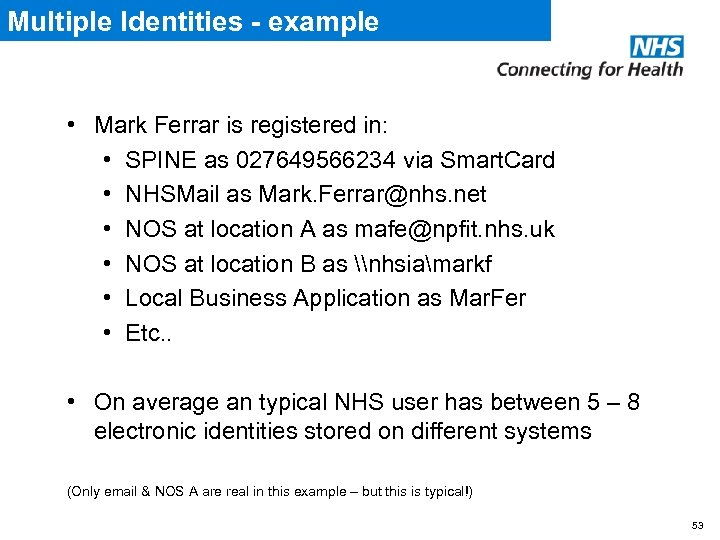 Multiple Identities - example • Mark Ferrar is registered in: • SPINE as 027649566234