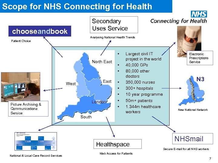 Scope for NHS Connecting for Health Secondary Uses Service chooseandbook Analysing National Health Trends