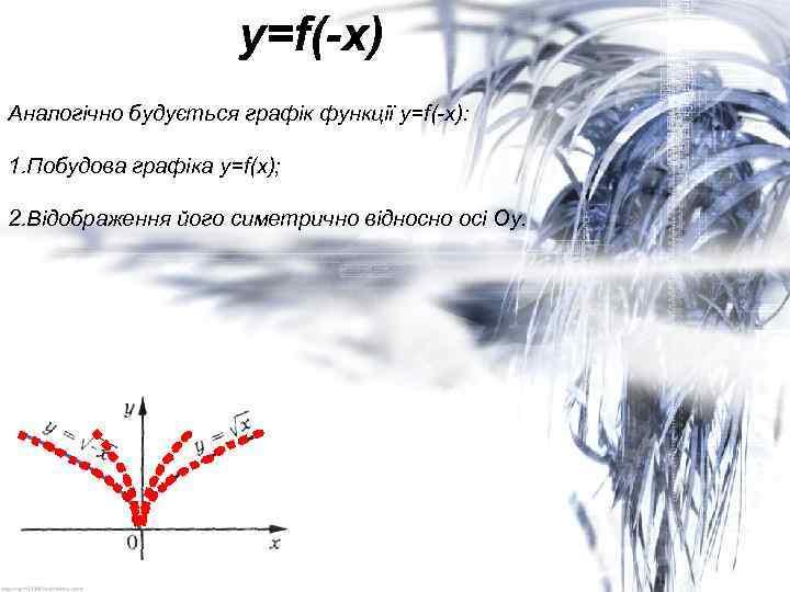 y=f(-x) Аналогічно будується графік функції y=f(-x): 1. Побудова графіка y=f(x); 2. Відображення його симетрично