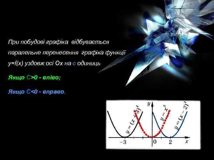 При побудові графіка відбувається паралельне перенесення графіка функції y=f(x) уздовж осі Oх на с