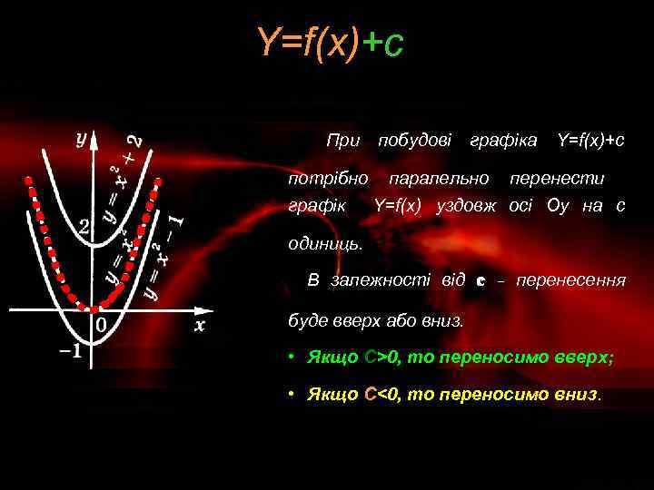 Y=f(x)+c При потрібно графік побудові графіка паралельно Y=f(x)+c перенести Y=f(x) уздовж осі Oy на
