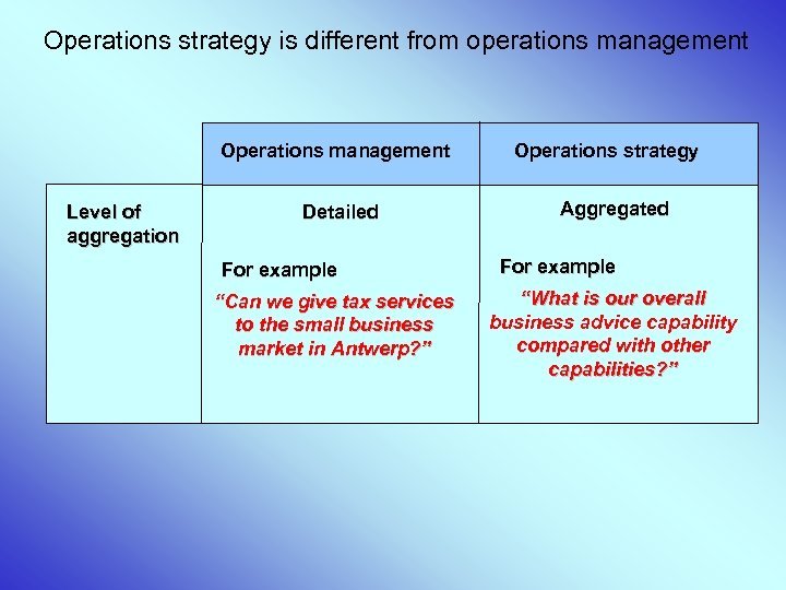 Operations strategy is different from operations management Operations management Level of aggregation Detailed For