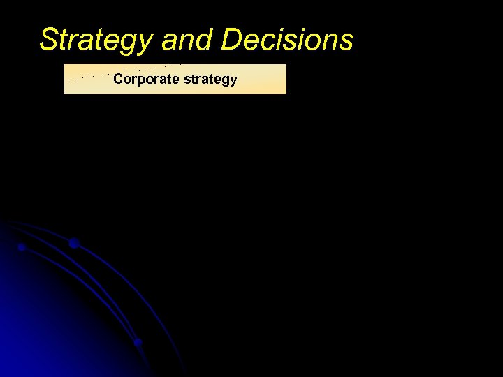 Strategy and Decisions Corporate strategy