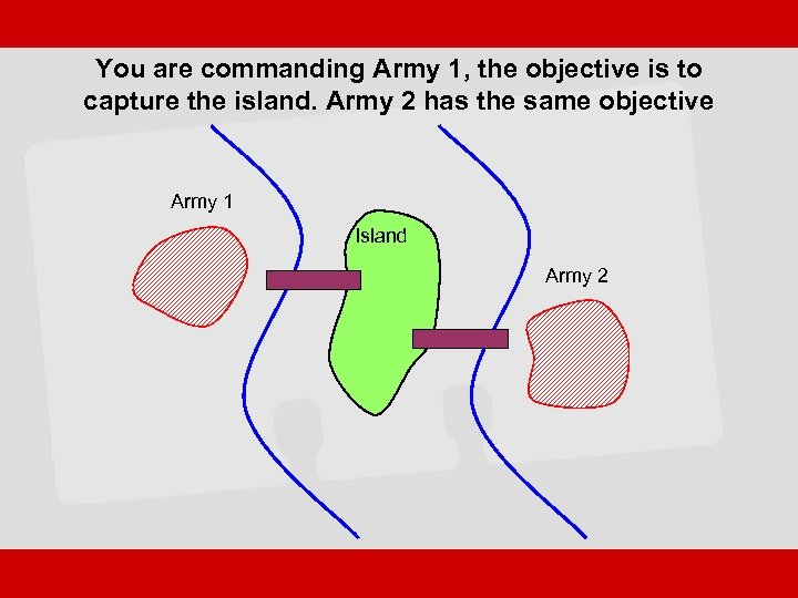 You are commanding Army 1, the objective is to capture the island. Army 2