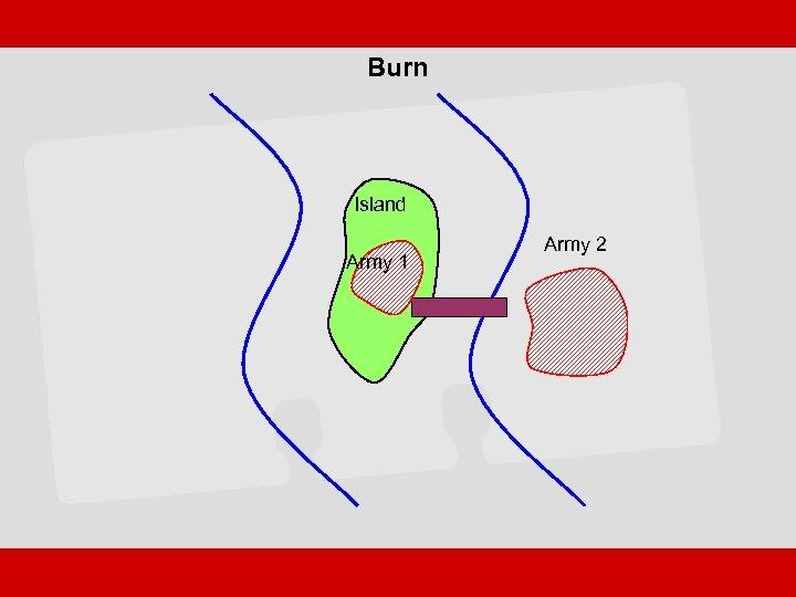 Burn Island Army 1 Army 2