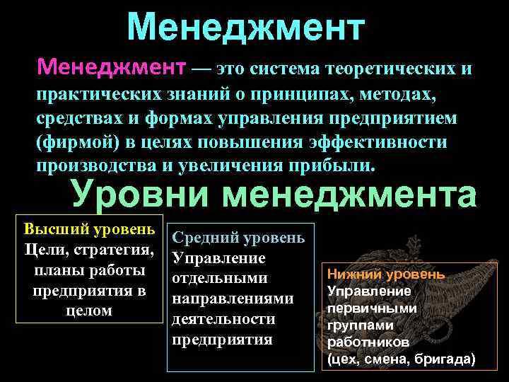 Менеджмент — это система теоретических и практических знаний о принципах, методах, средствах и формах