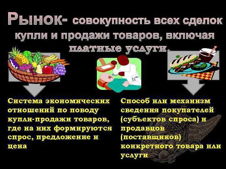 Рынок- совокупность всех сделок купли и продажи товаров, включая платные услуги. Система экономических отно