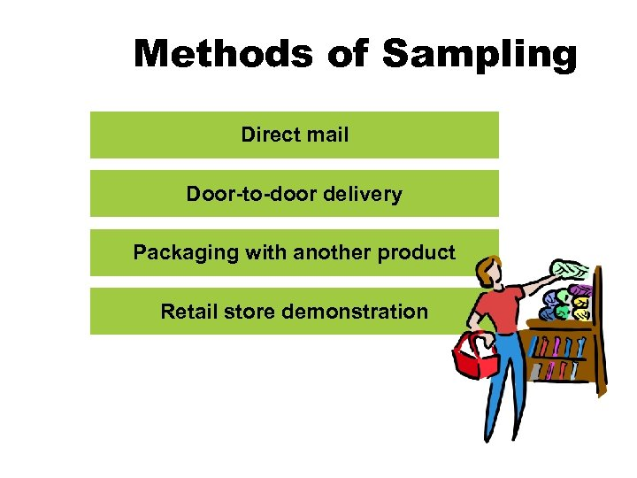 Methods of Sampling Direct mail Door-to-door delivery Packaging with another product Retail store demonstration