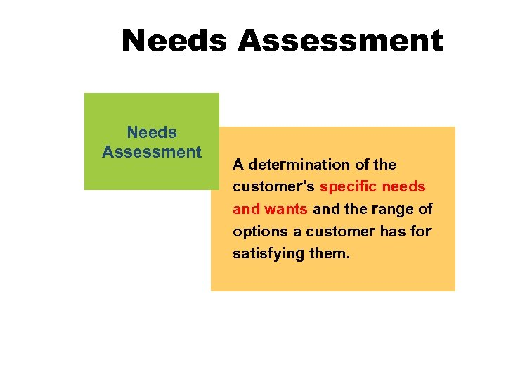 Needs Assessment A determination of the customer's specific needs and wants and the range