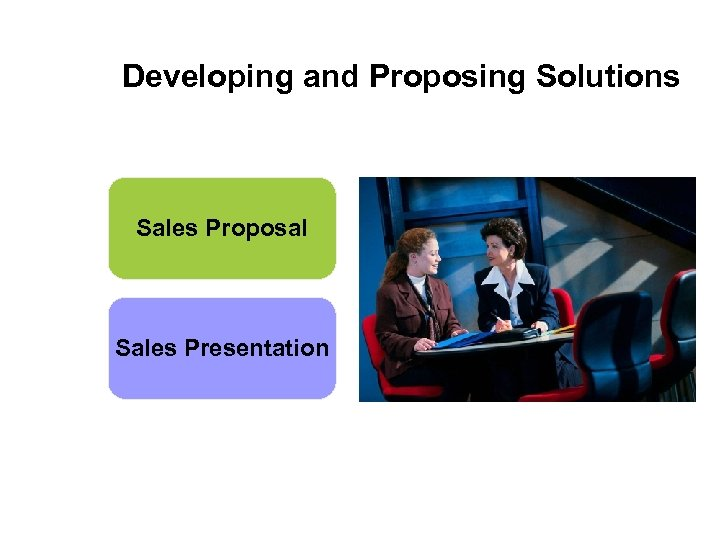 Developing and Proposing Solutions Sales Proposal Sales Presentation