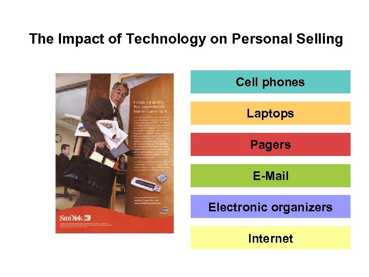 The Impact of Technology on Personal Selling Cell phones Laptops Pagers E-Mail Electronic organizers
