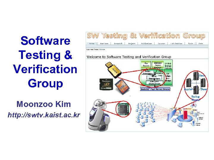 Software Testing & Verification Group Moonzoo Kim http: //swtv. kaist. ac. kr