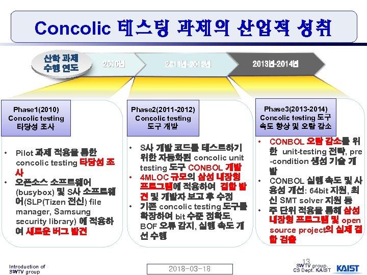 Concolic 테스팅 과제의 산업적 성취 산학 과제 수행 연도 2010년 Phase 1(2010) Concolic testing