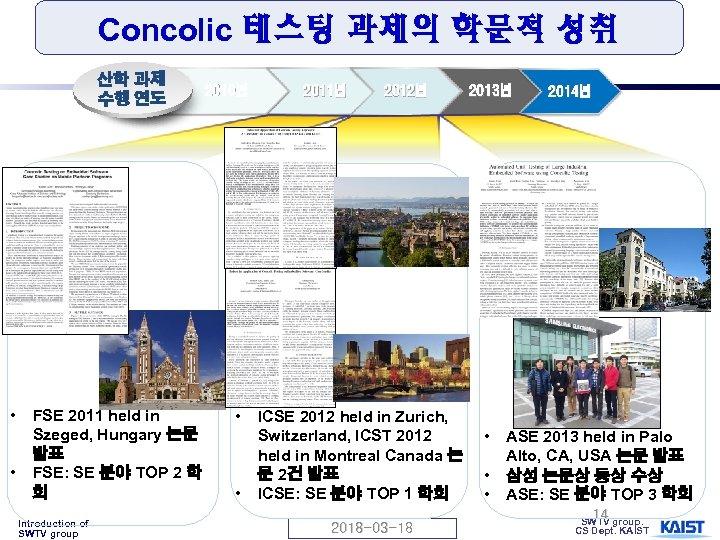 Concolic 테스팅 과제의 학문적 성취 산학 과제 수행 연도 • • FSE 2011 held