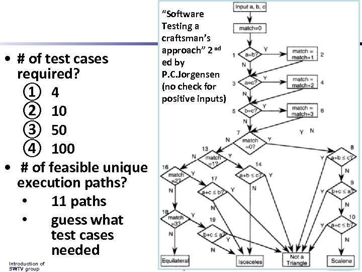 • # of test cases required? ① 4 ② 10 ③ 50 ④