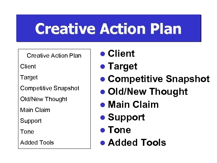 Creative Action Plan l Client l Target l Competitive Snapshot Old/New Thought Main Claim