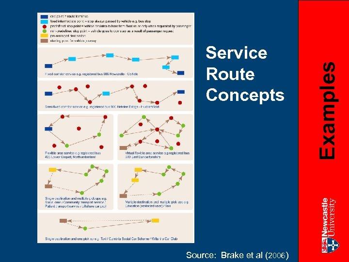 Source: Brake et al (2006) Examples Service Route Concepts