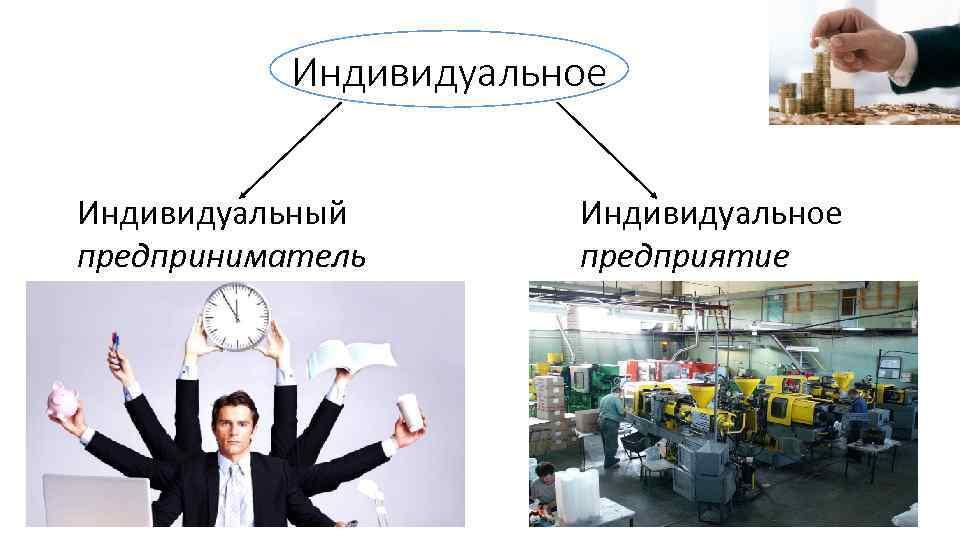 Индивидуальное Индивидуальный предприниматель Индивидуальное предприятие