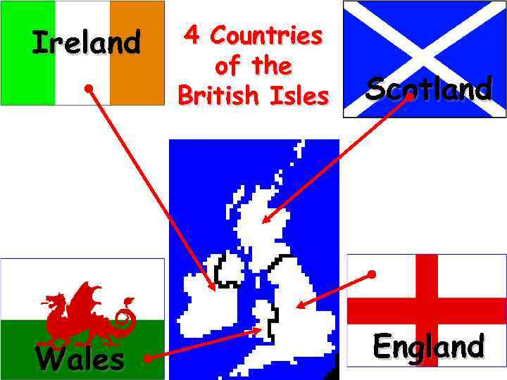 Ireland Wales 4 Countries of the British Isles Scotland England