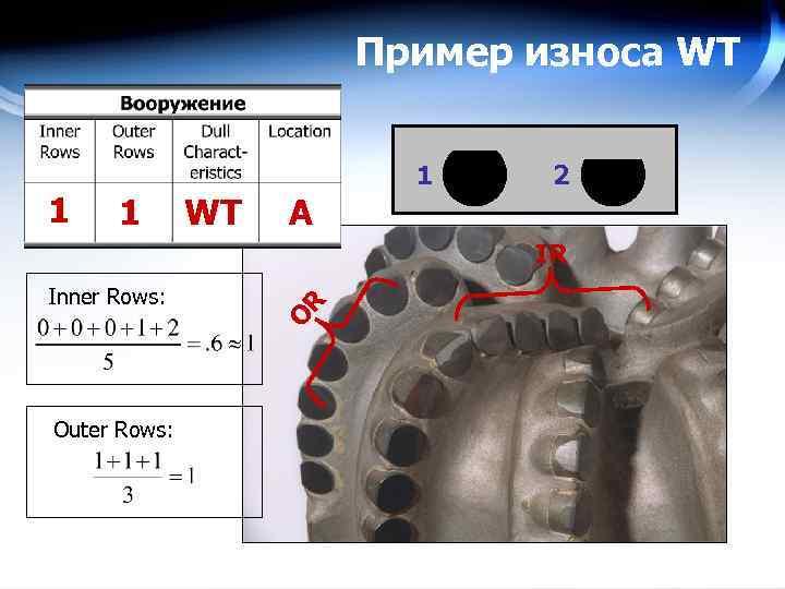 Пример износа WT 1 1 1 WT 2 A O Inner Rows: R IR