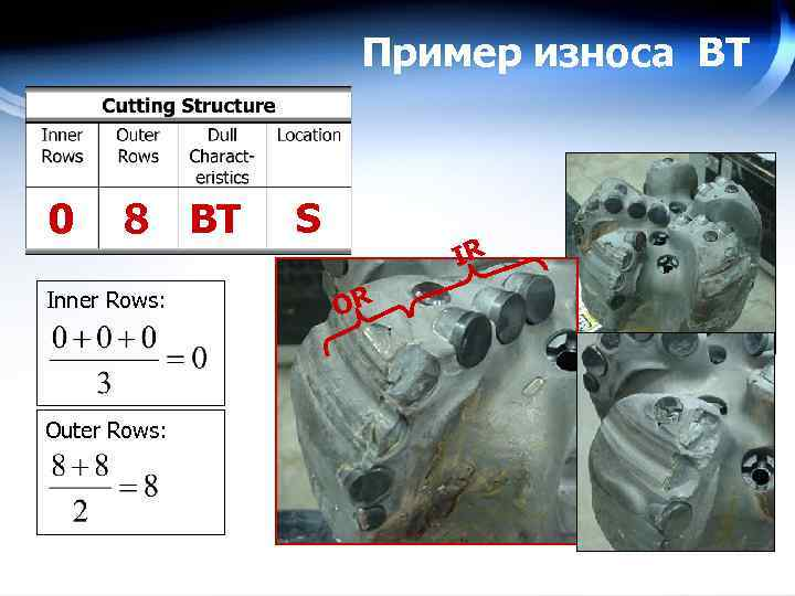 Пример износа ВТ 0 8 Inner Rows: Outer Rows: BT S IR OR