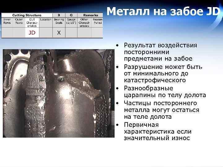Металл на забое JD • Результат воздействия посторонними предметами на забое • Разрушение может