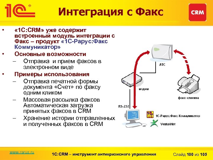 Интеграция с Факс • • • « 1 С: CRM» уже содержит встроенный модуль