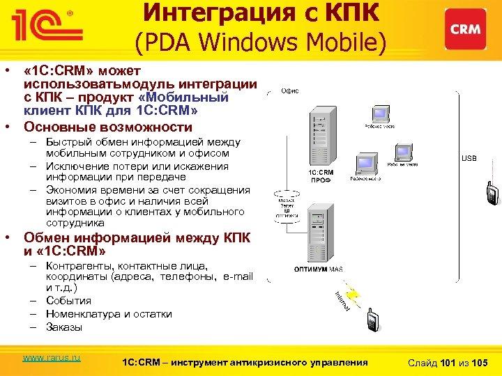 Интеграция с КПК (PDA Windows Mobile) • « 1 С: CRM» может использоватьмодуль интеграции