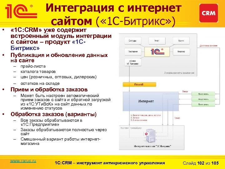 Интеграция с интернет сайтом ( « 1 С-Битрикс» ) • « 1 С: CRM»