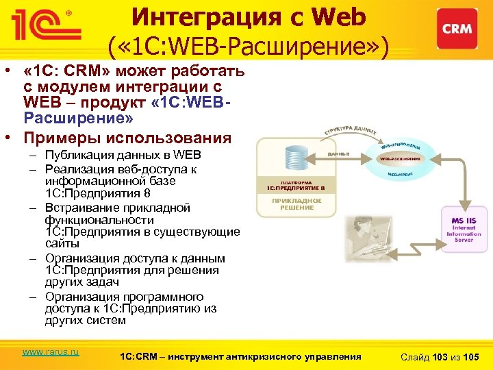 Интеграция с Web ( « 1 С: WEB-Расширение» ) • « 1 С: CRM»