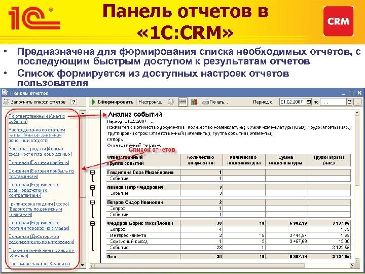 Панель отчетов в « 1 С: CRM» • Предназначена для формирования списка необходимых отчетов,