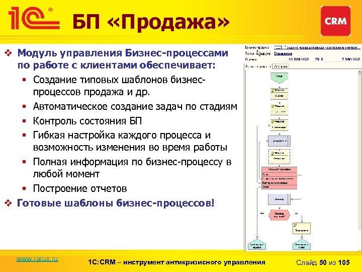 БП «Продажа» v Модуль управления Бизнес-процессами по работе с клиентами обеспечивает: § Создание типовых