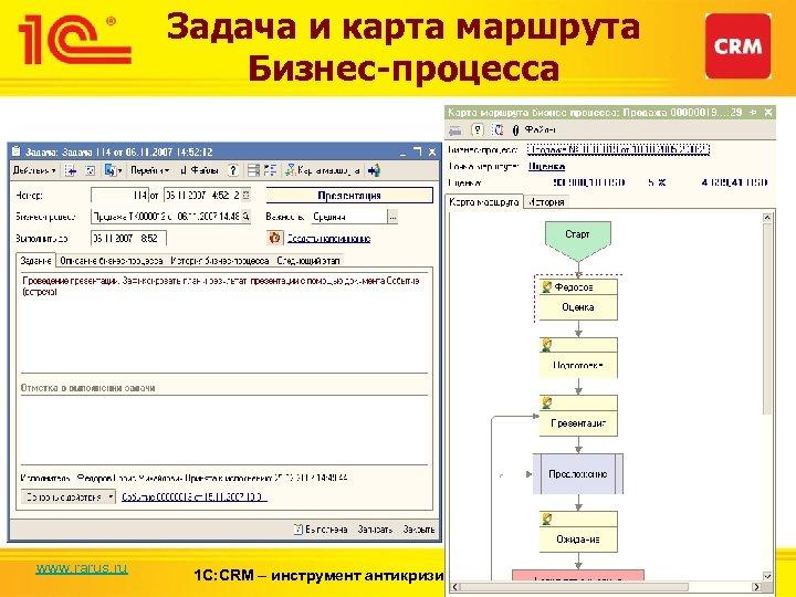 Задача и карта маршрута Бизнес-процесса www. rarus. ru 1 С: CRM – инструмент антикризисного