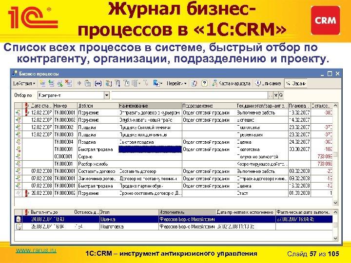 Журнал бизнеспроцессов в « 1 С: CRM» Список всех процессов в системе, быстрый отбор