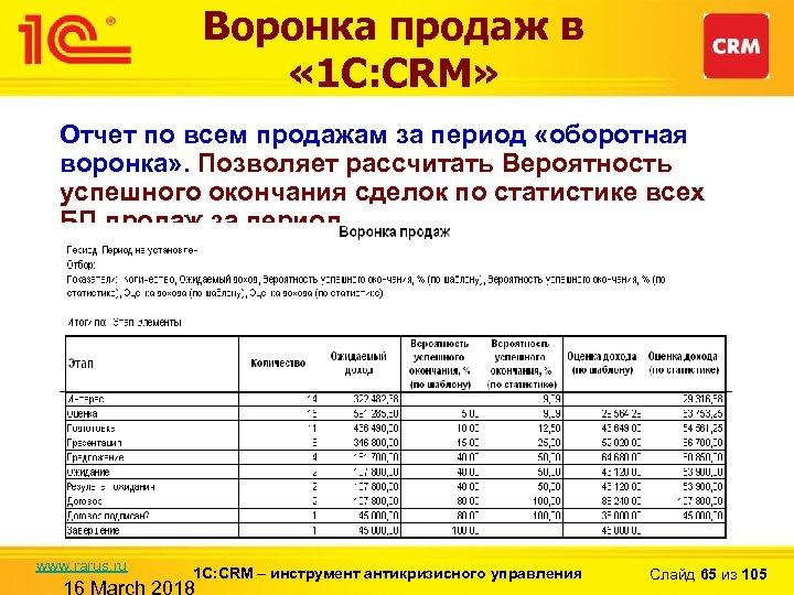 Воронка продаж в « 1 С: CRM» Отчет по всем продажам за период «оборотная